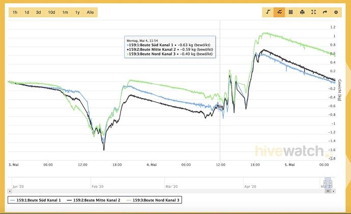 Bildschirmfoto 2020-05-05 um 09.26.06